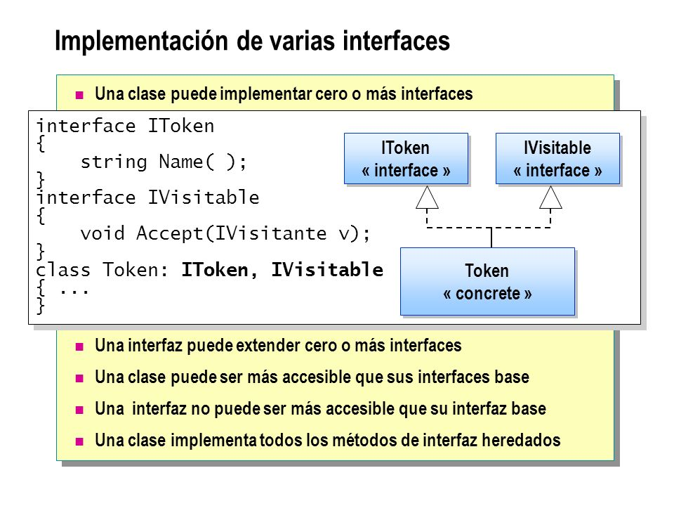 Implementación de varias interfaces