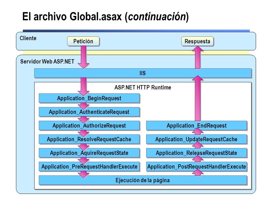 El archivo Global.asax (continuación)