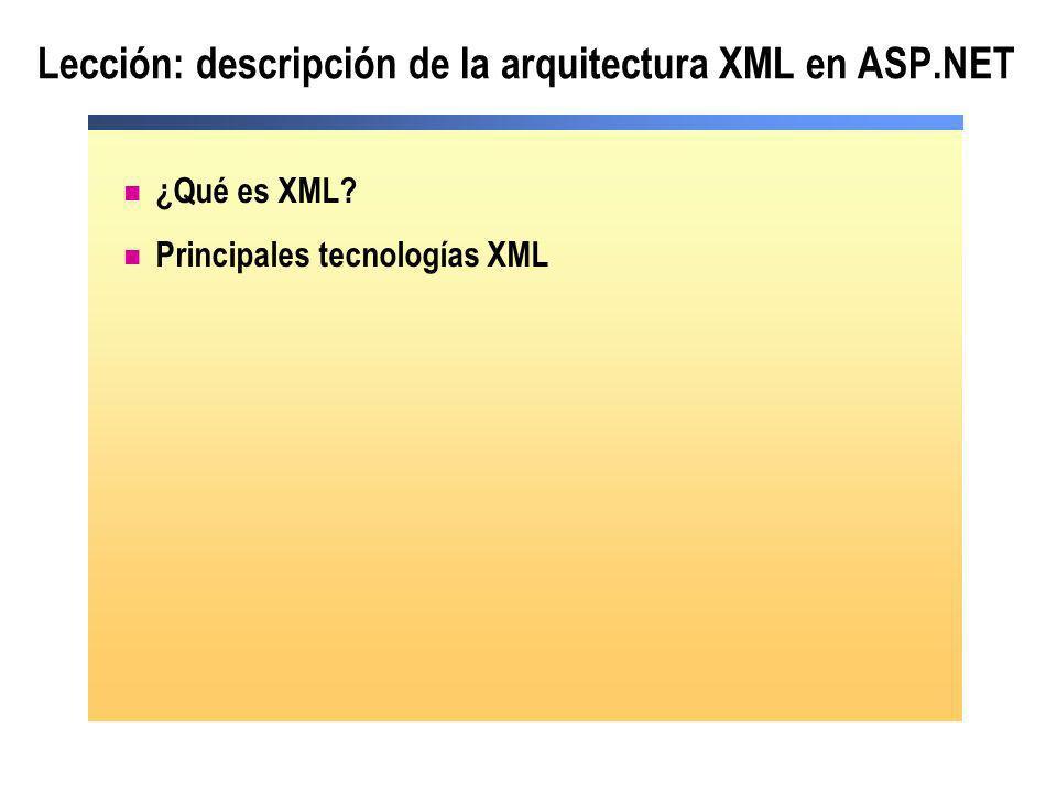 Lección: descripción de la arquitectura XML en ASP.NET