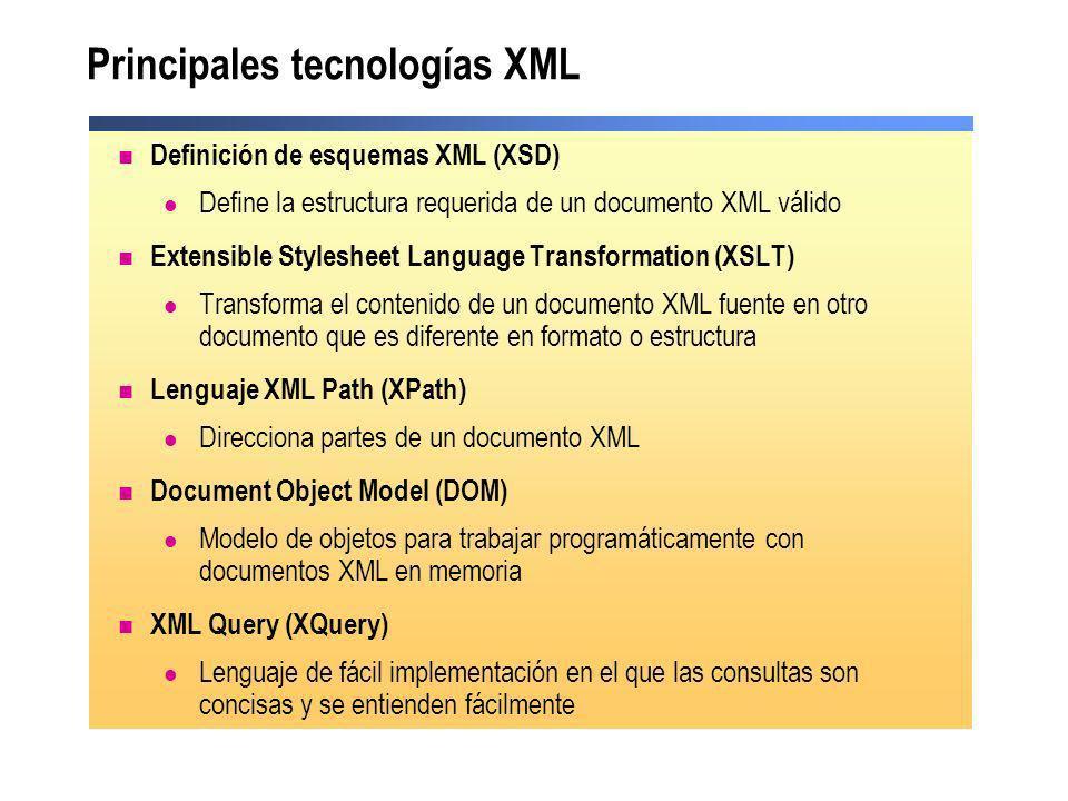 Principales tecnologías XML