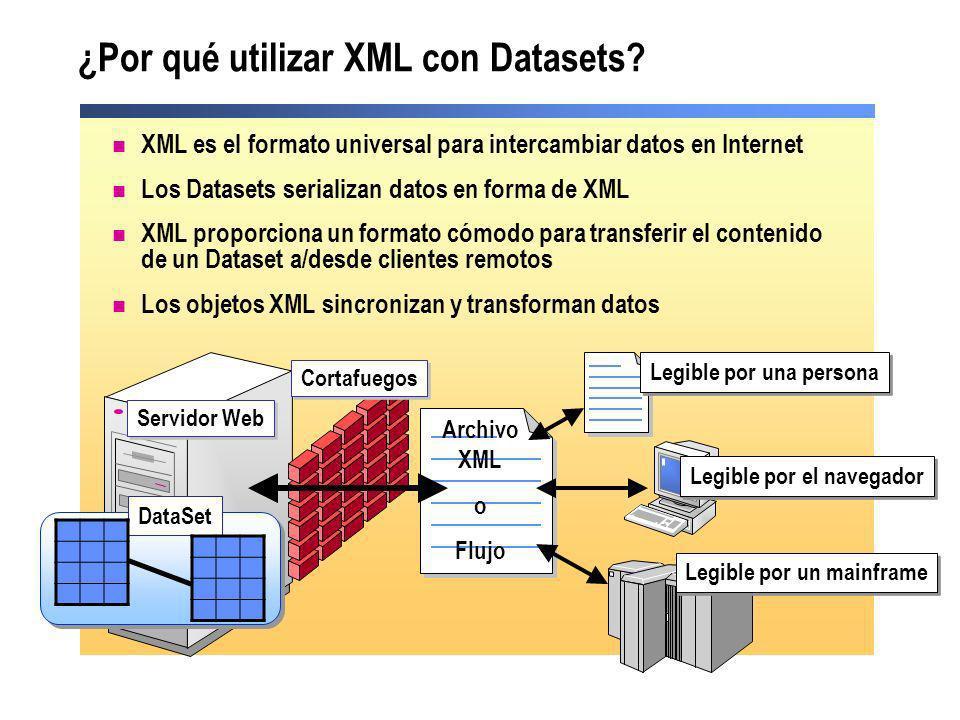 ¿Por qué utilizar XML con Datasets
