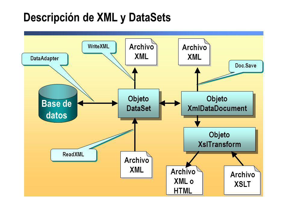 Descripción de XML y DataSets
