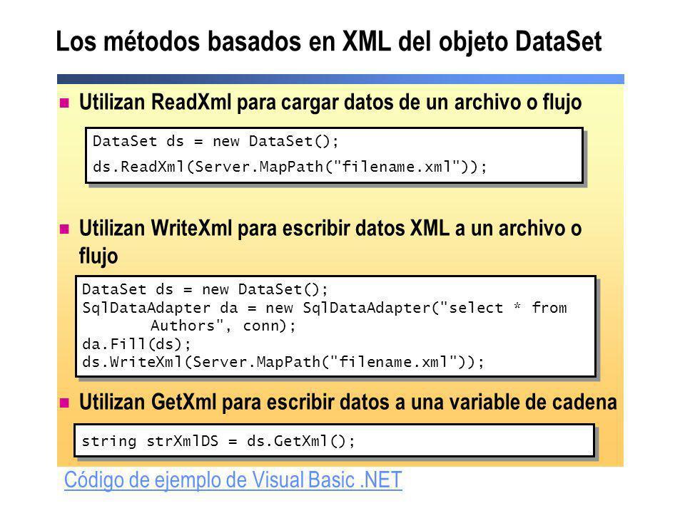 Los métodos basados en XML del objeto DataSet