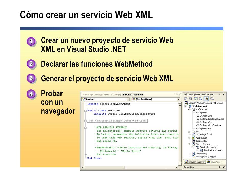 Cómo crear un servicio Web XML