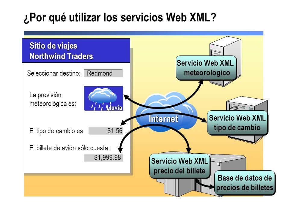 ¿Por qué utilizar los servicios Web XML