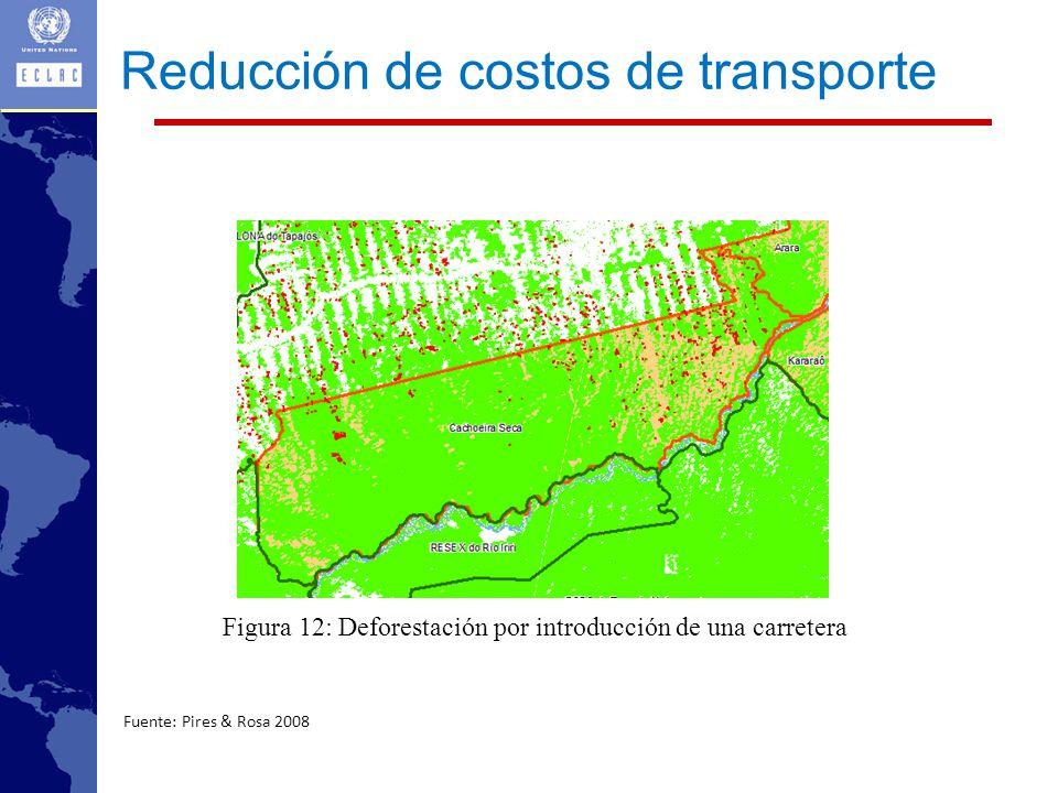 Reducción de costos de transporte