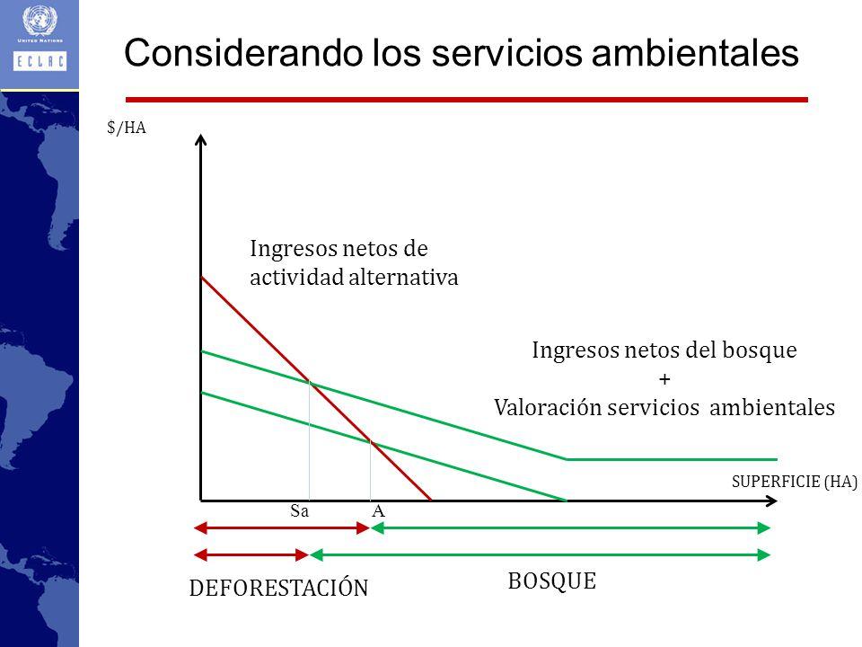 Considerando los servicios ambientales
