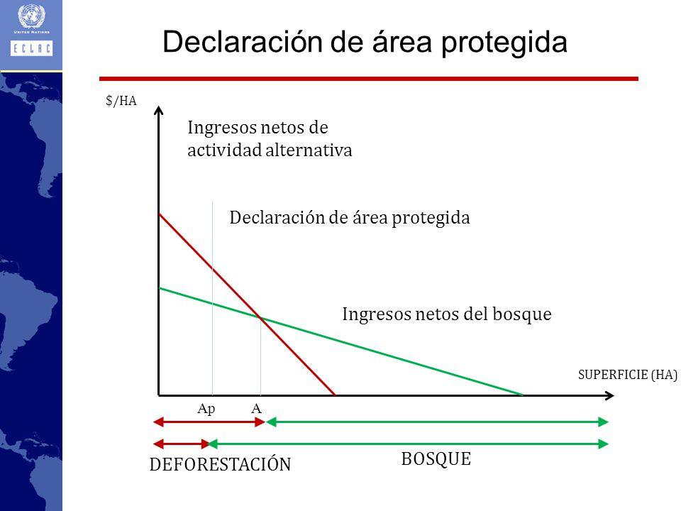 Declaración de área protegida