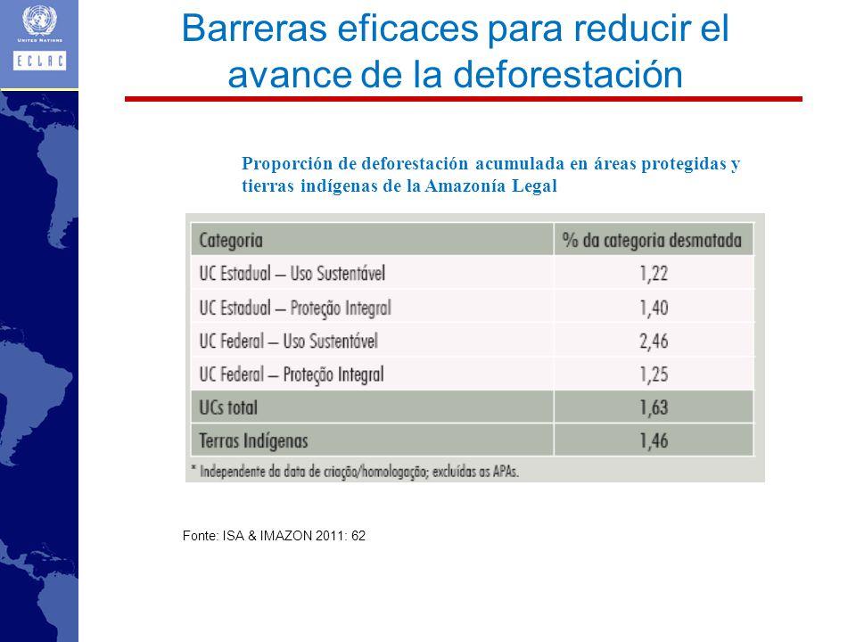 Barreras eficaces para reducir el avance de la deforestación