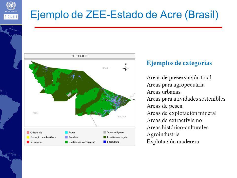 Ejemplo de ZEE-Estado de Acre (Brasil)