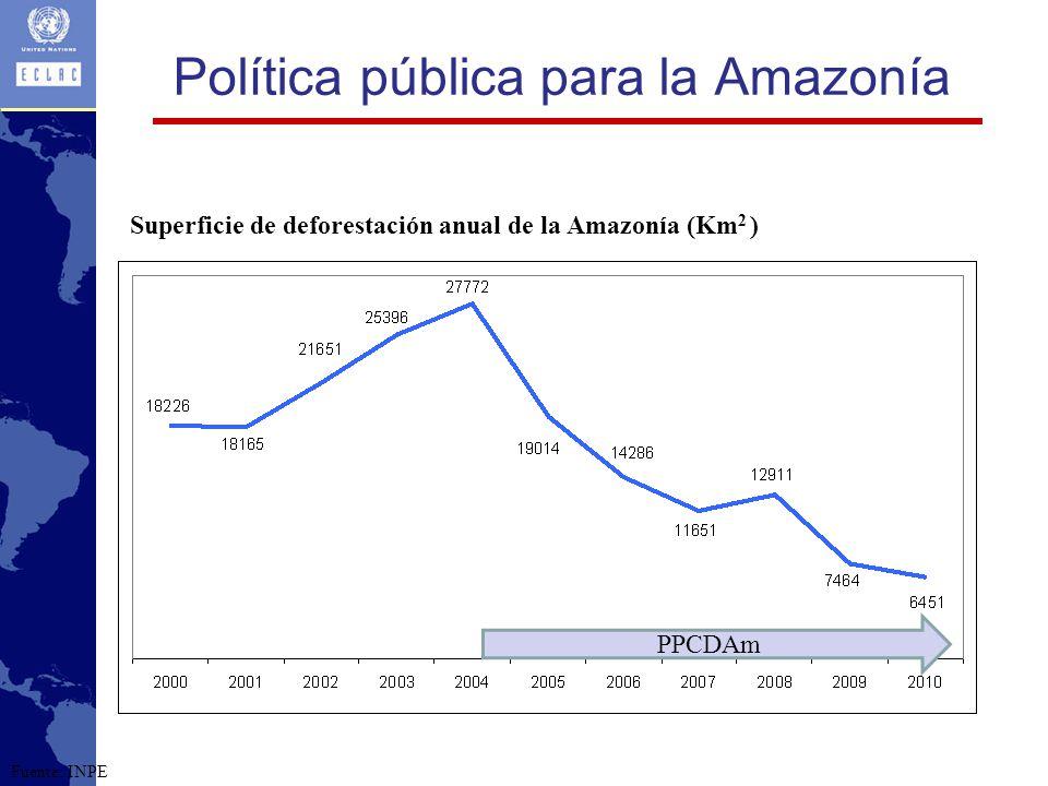 Política pública para la Amazonía