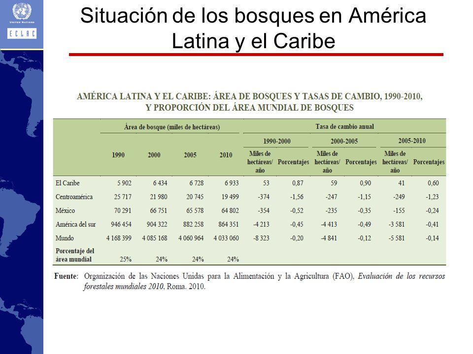 Situación de los bosques en América Latina y el Caribe