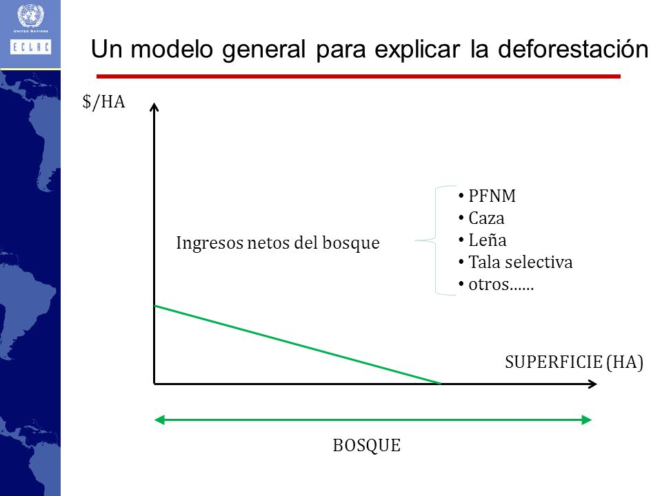 Un modelo general para explicar la deforestación