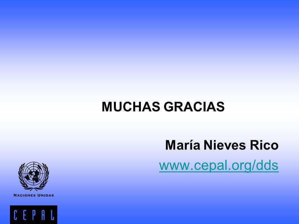 MUCHAS GRACIAS María Nieves Rico www.cepal.org/dds
