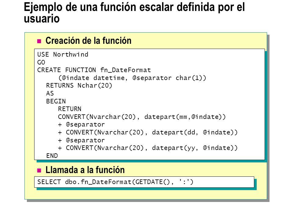 Ejemplo de una función escalar definida por el usuario