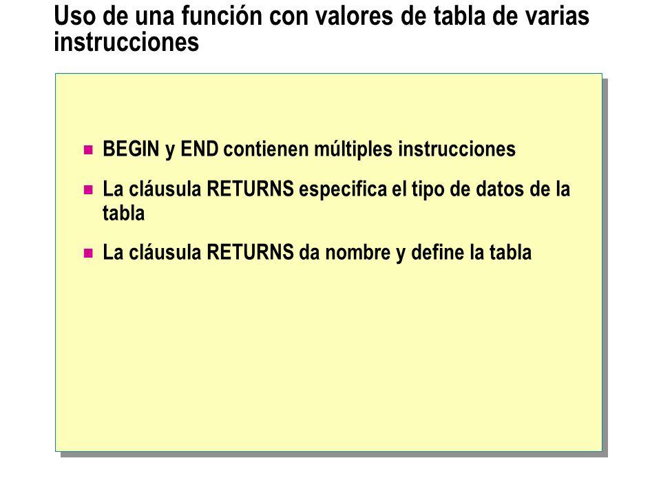 Uso de una función con valores de tabla de varias instrucciones