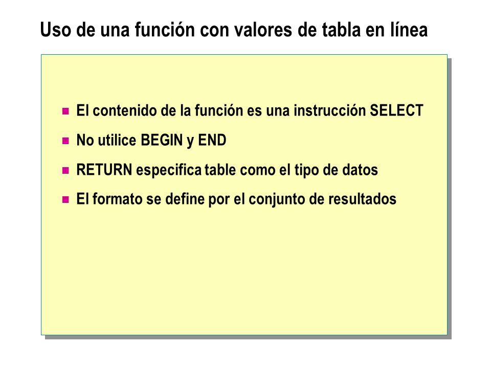 Uso de una función con valores de tabla en línea