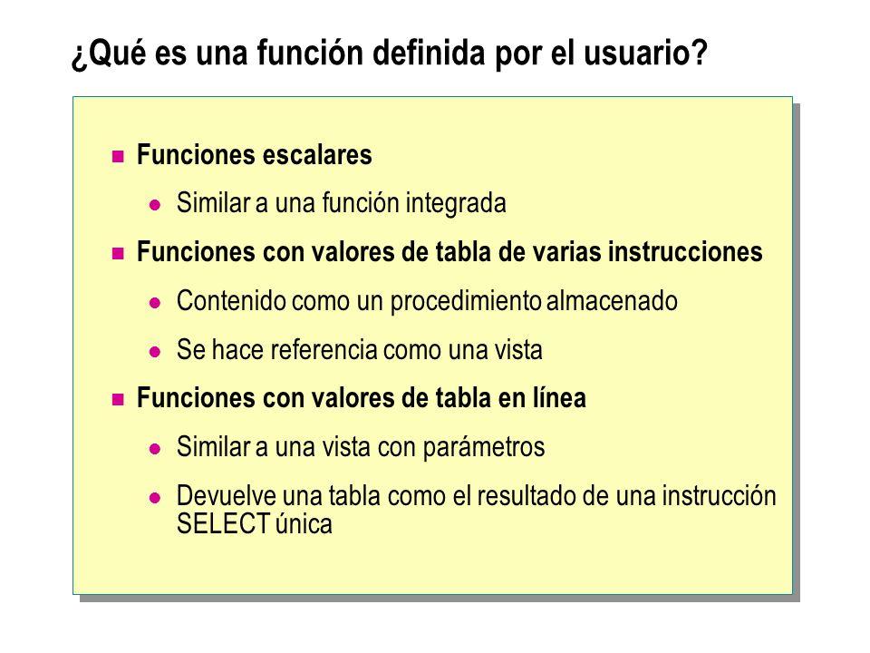 ¿Qué es una función definida por el usuario