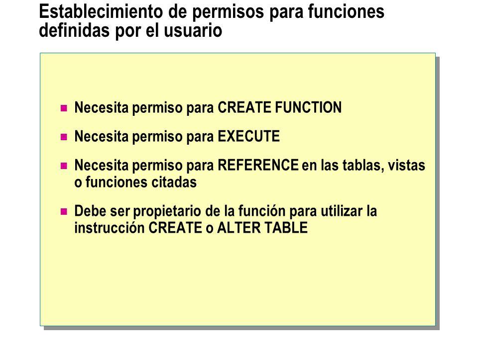 Establecimiento de permisos para funciones definidas por el usuario