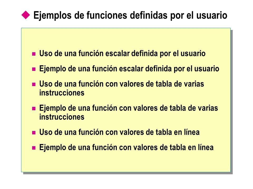 Ejemplos de funciones definidas por el usuario