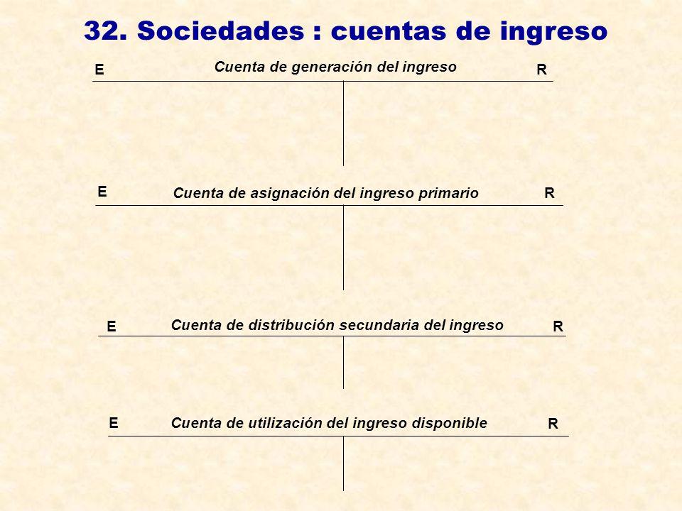 32. Sociedades : cuentas de ingreso