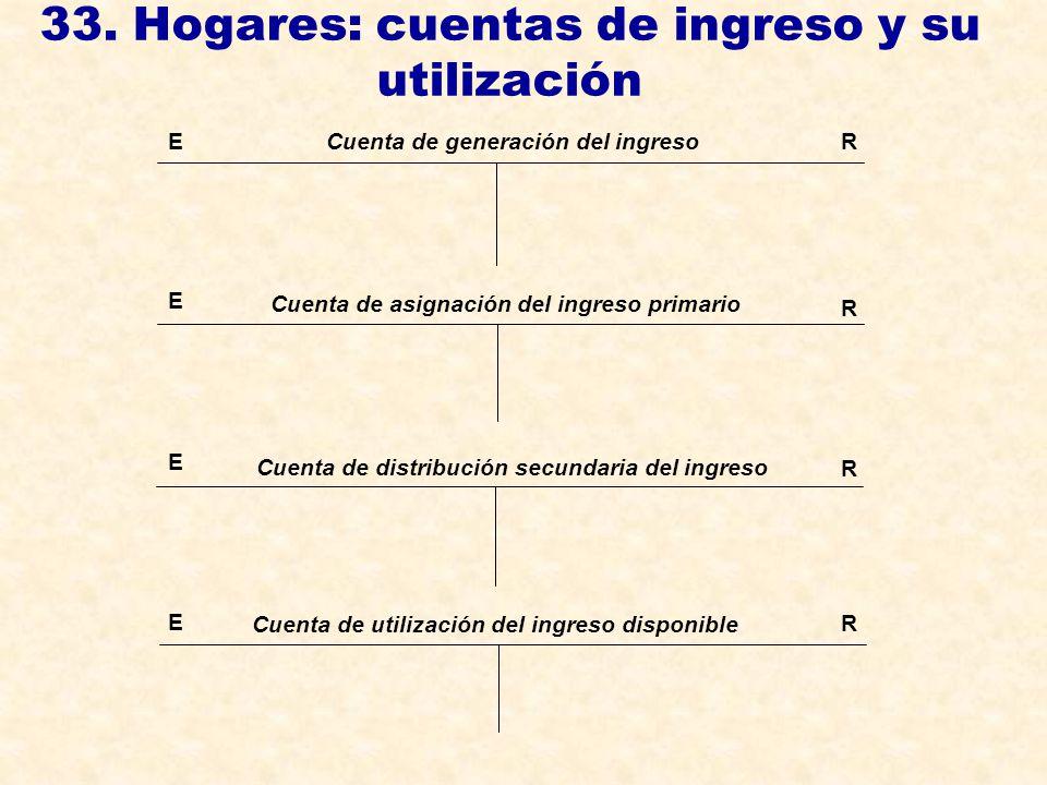 33. Hogares: cuentas de ingreso y su utilización