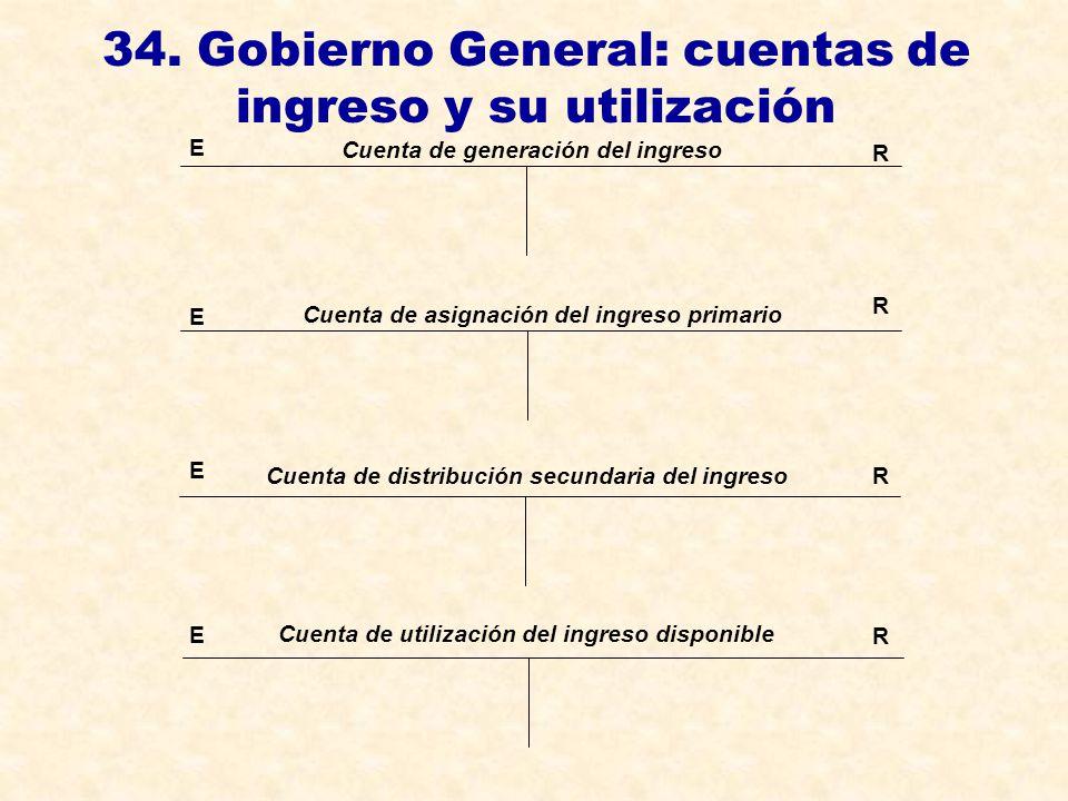 34. Gobierno General: cuentas de ingreso y su utilización