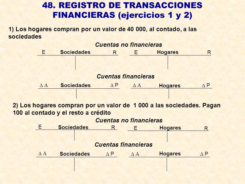 48. REGISTRO DE TRANSACCIONES FINANCIERAS (ejercicios 1 y 2)