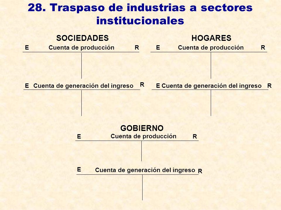 28. Traspaso de industrias a sectores institucionales
