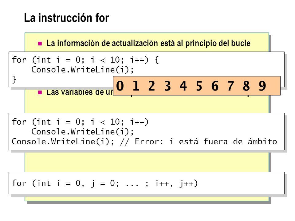 La instrucción for La información de actualización está al principio del bucle. Las variables de un bloque for sólo son válidas en el bloque.