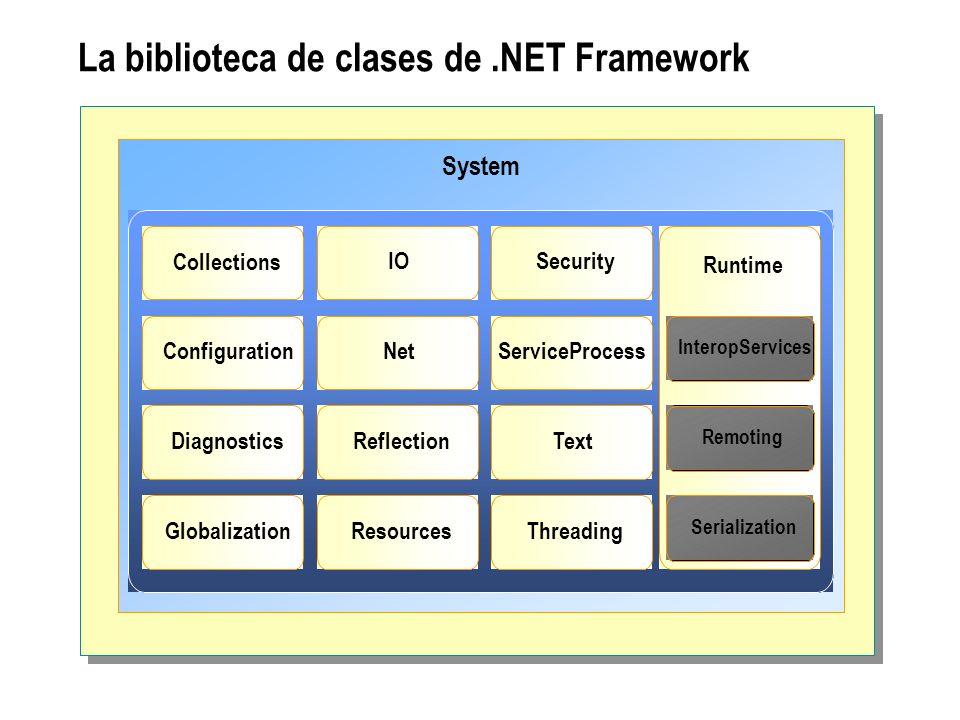 La biblioteca de clases de .NET Framework