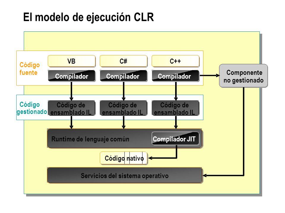 El modelo de ejecución CLR