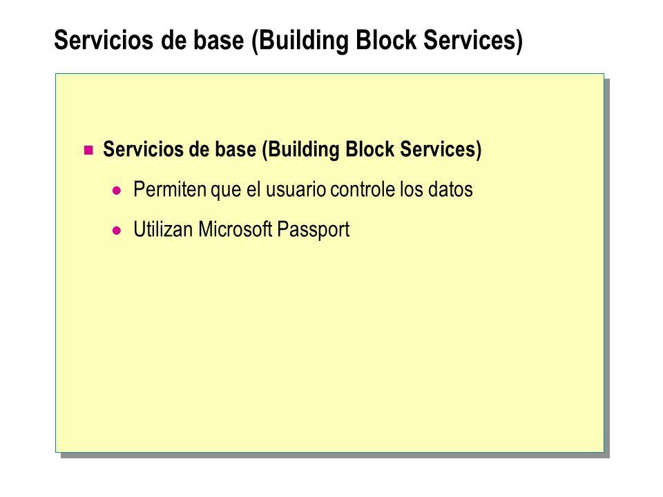 Servicios de base (Building Block Services)