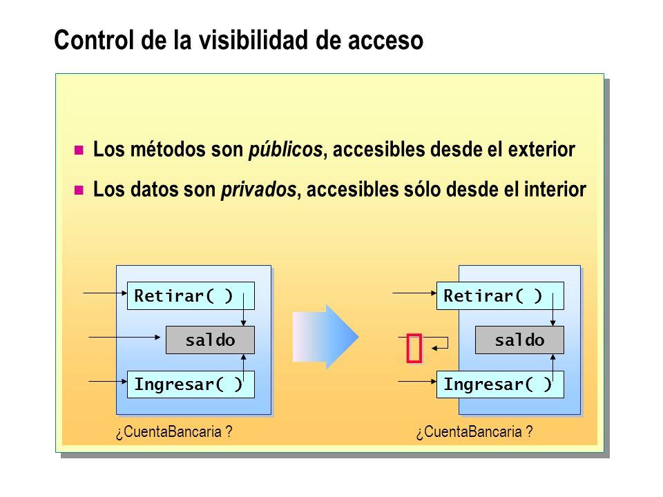 Control de la visibilidad de acceso