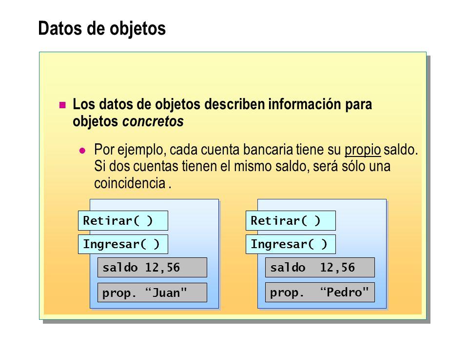 Datos de objetos Los datos de objetos describen información para objetos concretos.