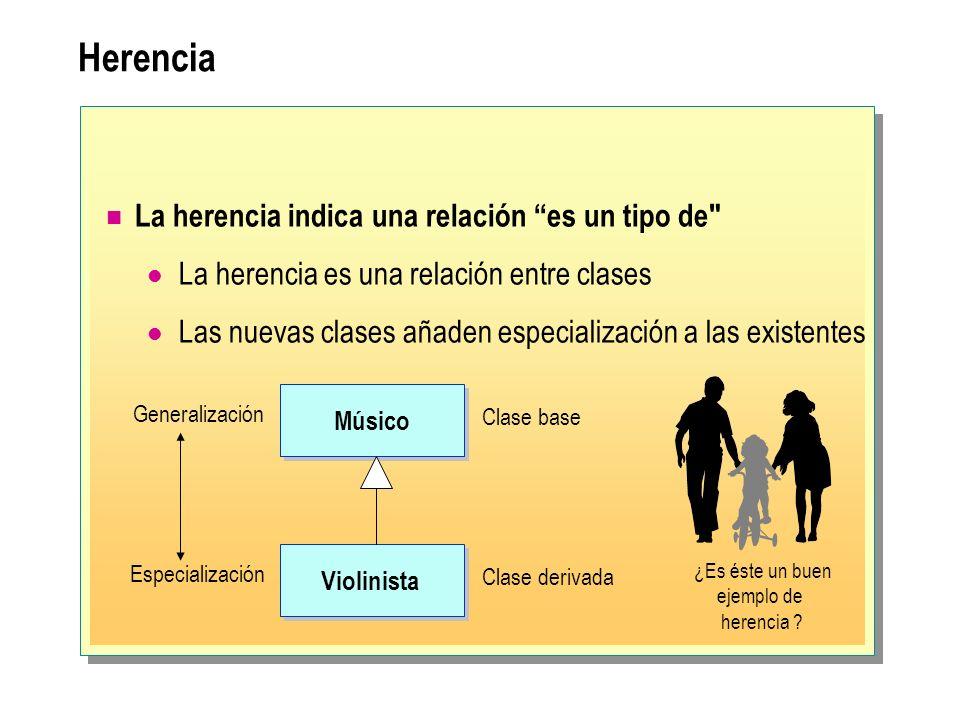 Herencia La herencia indica una relación es un tipo de
