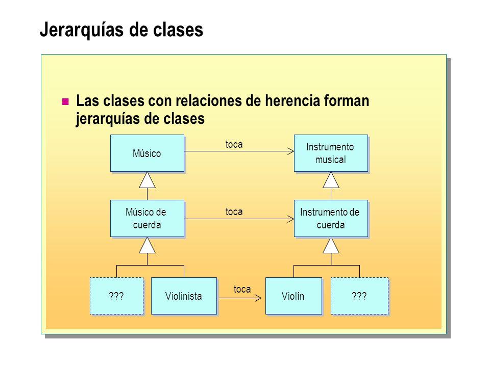 Jerarquías de clasesLas clases con relaciones de herencia forman jerarquías de clases. Músico. toca.
