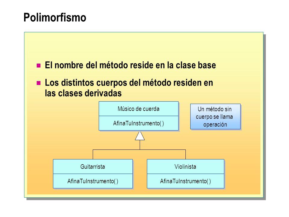 Polimorfismo El nombre del método reside en la clase base