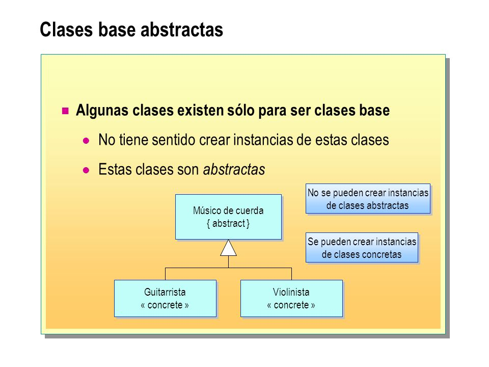 Clases base abstractas