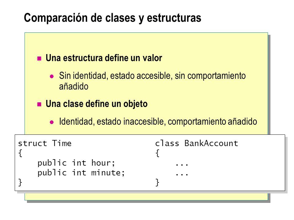 Comparación de clases y estructuras