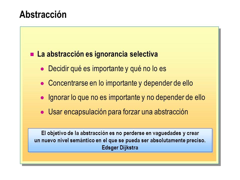 Abstracción La abstracción es ignorancia selectiva