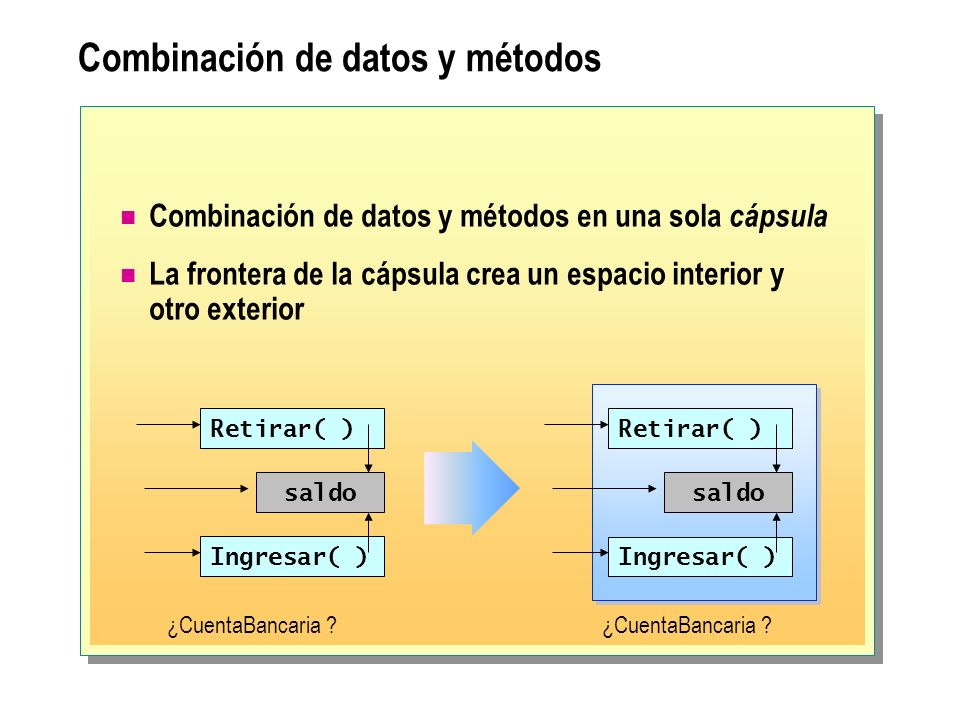 Combinación de datos y métodos