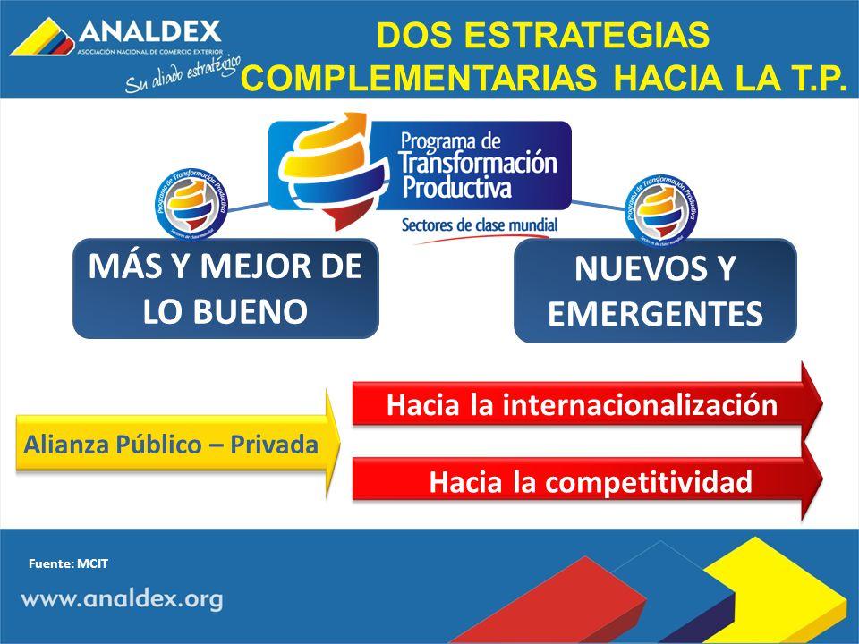 DOS ESTRATEGIAS COMPLEMENTARIAS HACIA LA T.P.