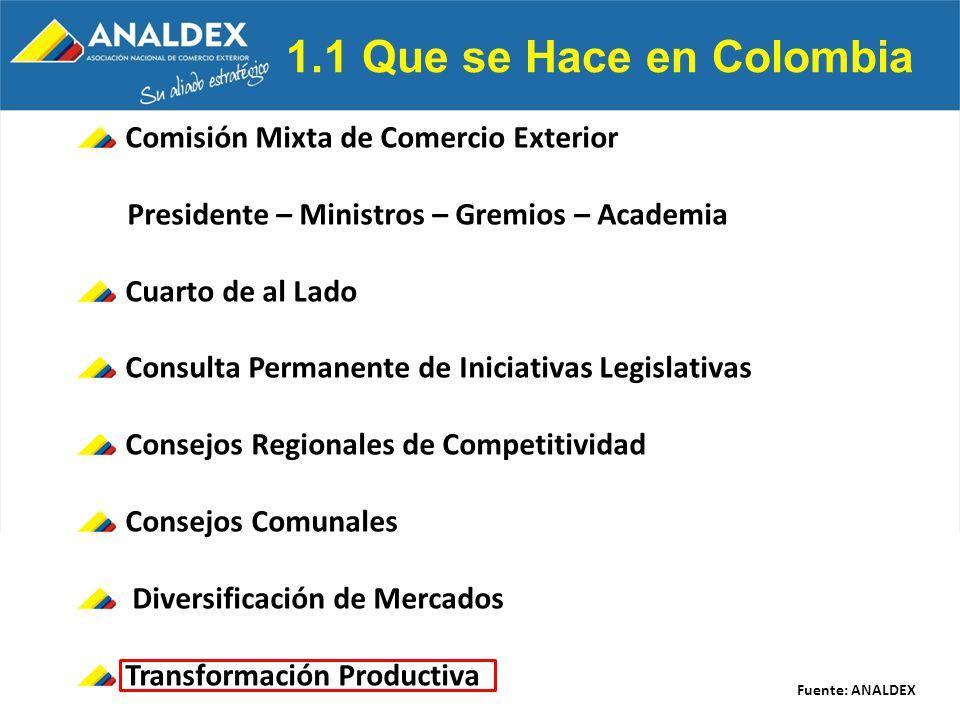 1.1 Que se Hace en Colombia Comisión Mixta de Comercio Exterior