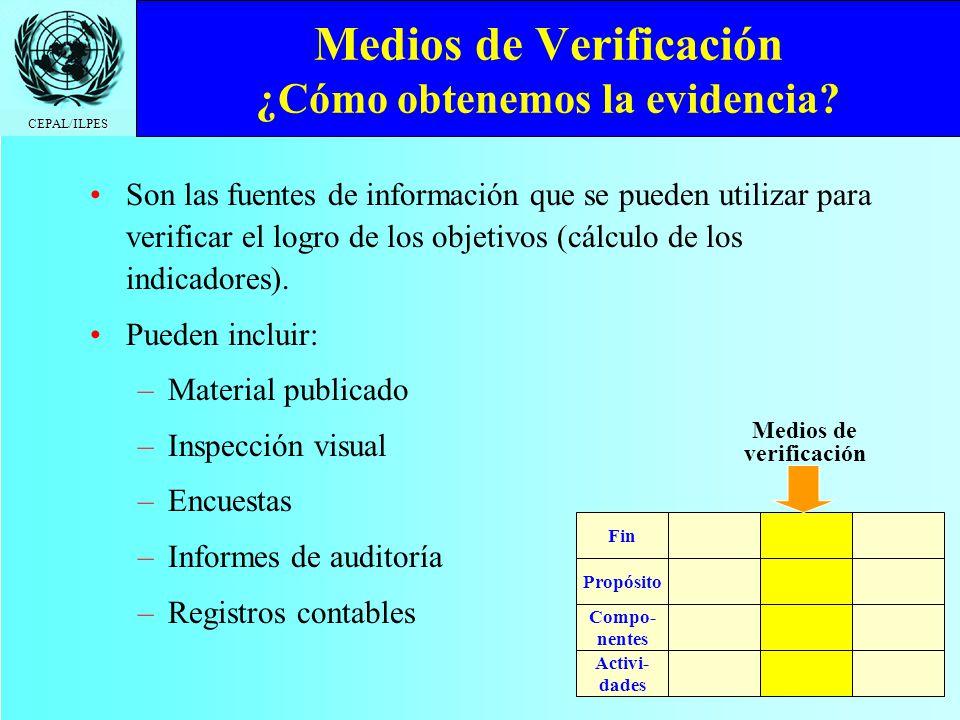 Medios de Verificación ¿Cómo obtenemos la evidencia
