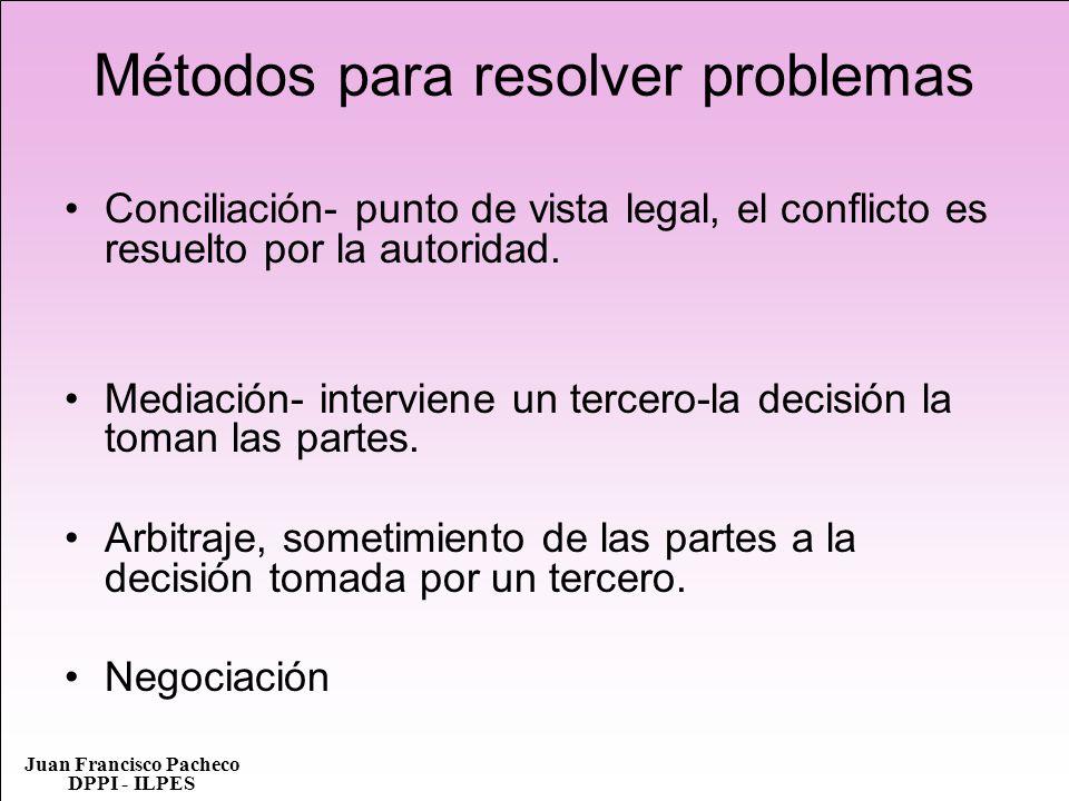 Métodos para resolver problemas