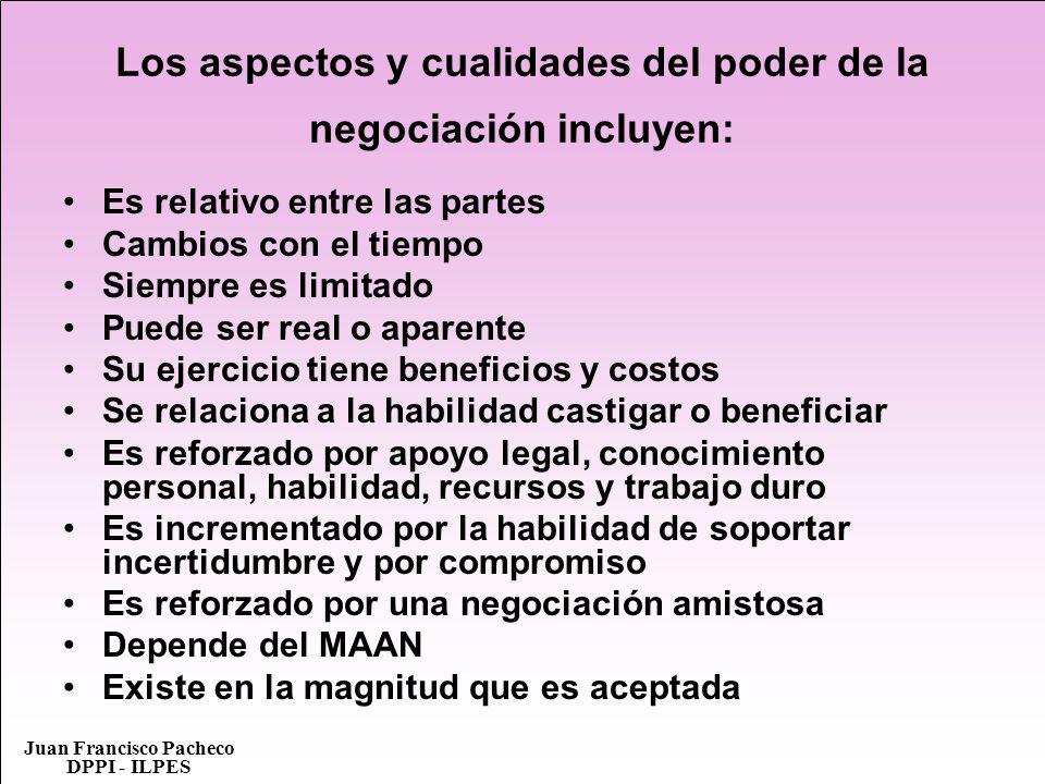 Los aspectos y cualidades del poder de la negociación incluyen: