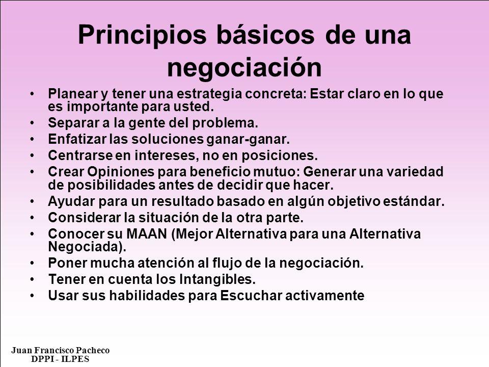 Principios básicos de una negociación