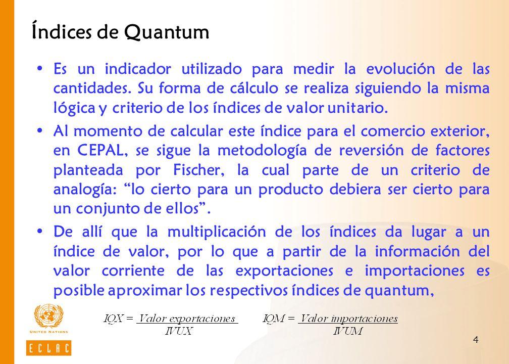 Índices de Quantum