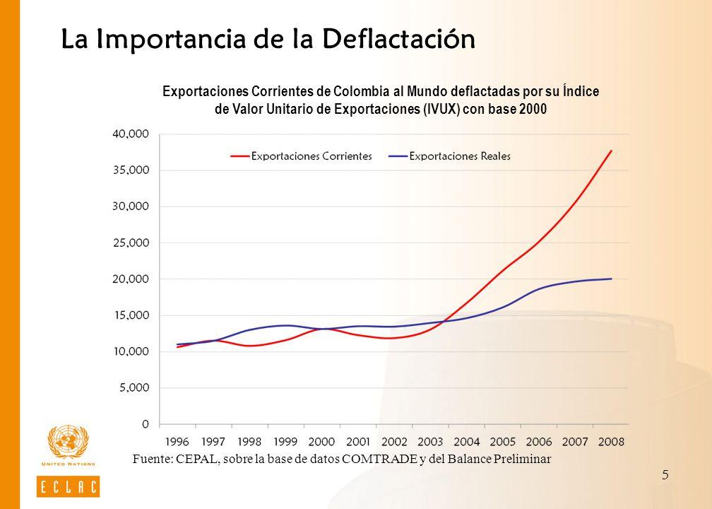 La Importancia de la Deflactación
